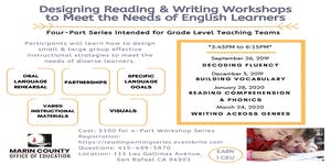 Designing Reading and Writing Workshops to Meet the Nee...