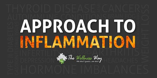 The Wellness Way Approach to Inflammation!