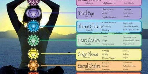 What the Heck is a Chakra?
