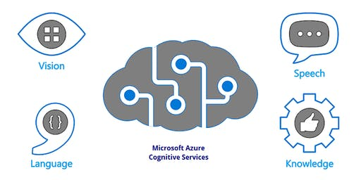 Cognitive Services & Deep Learning Seminar