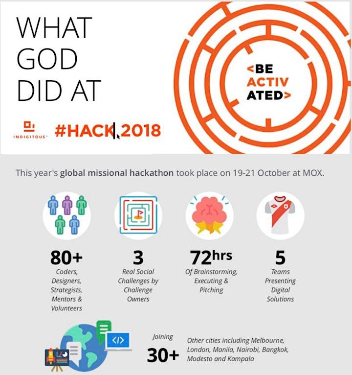 #HACK 2019 image