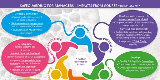 Managers Safeguarding Level 5 Accredited Course (London)