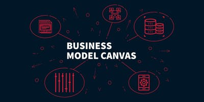 Business Model Canvas - Developing a clear plan of how to grow your idea