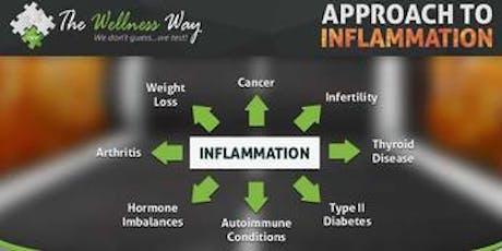 Inflammation: Brain Fog, Gut Health, Chronic Pain, Skin Issues tickets
