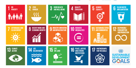 UOW  Interfaculty #Act4SDGs Challenge 2019 tickets