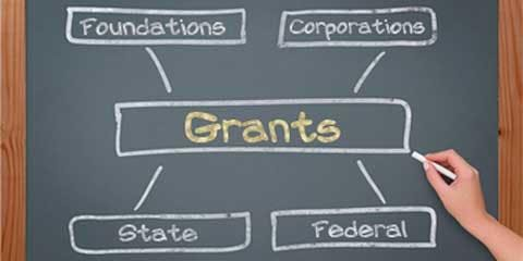 Competitive Grants and Proposals Writing Workshop Part One of Two