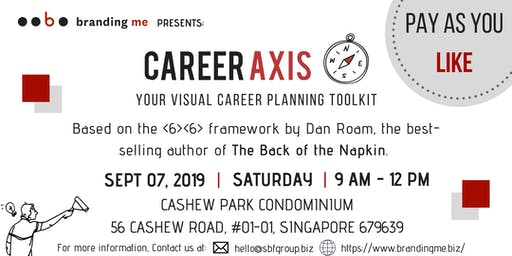 Career Axis™ - Your Visual Career Planning Toolkit