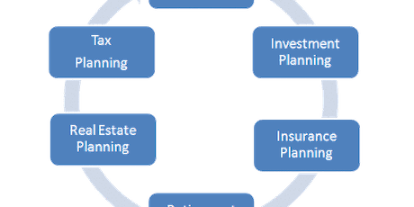 Estate and Financial Planning tickets