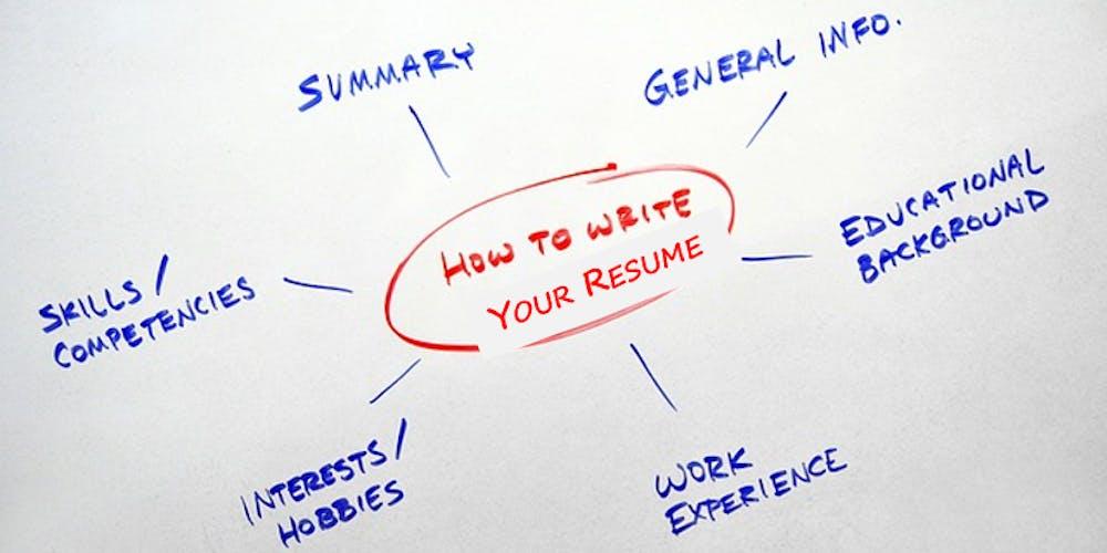 FREE Resume Writing Coaching Workshop (Reg  reqd ) Tickets, Sat, 31