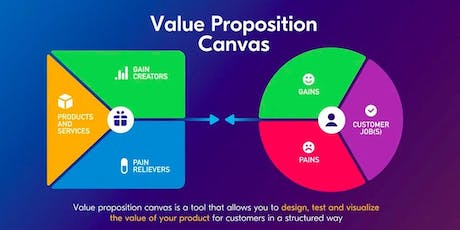 MINDSHOP | Build Sustainable Startup with Lean Canvas  tickets