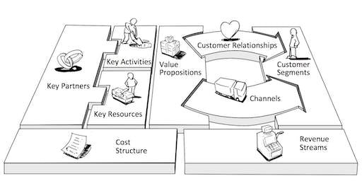 Uptima Presents: Design Your Business Model