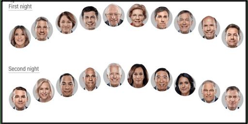 Second Round: Democratic Presidential Debate (North Delta) - Tuesday, July 30