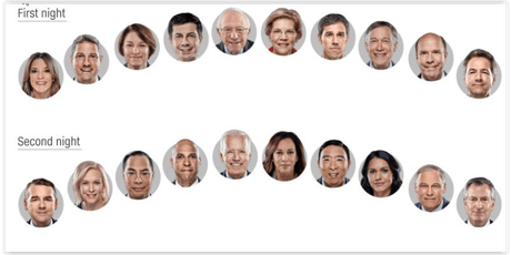 Second Round: Democratic Presidential Debate (Downtown) - Wednesday, July 31 tickets