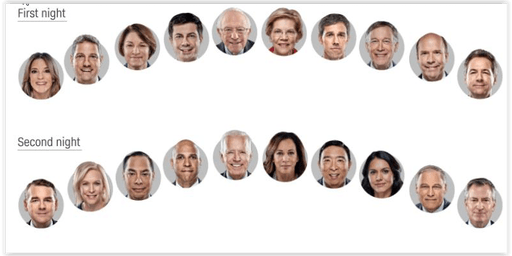 Second Round: Democratic Presidential Debate (Downtown) - Wednesday, July 31