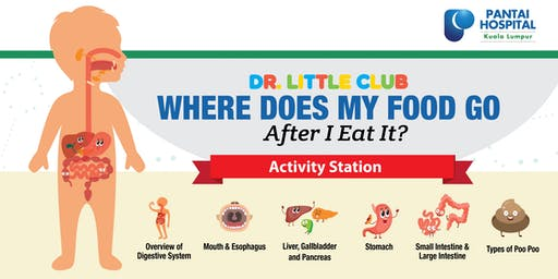 Dr.Little - Where Does My Food Go After I Eat It ? @ PHKL
