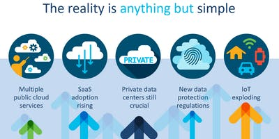 Hybrid Cloud Mini-Track Amazon, Metsi & Cisco