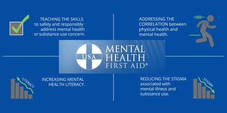 Community Mental Health First Aid (MHFA) tickets