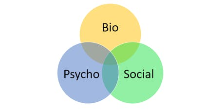 Prof Derek Bolton on the the Biopsychosocial Model (Colloquium 3) tickets