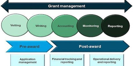 Training Course on Grant Management and Fundraising tickets
