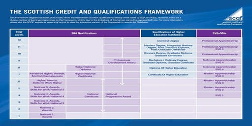 Quality Assurance for Credit Rating (inc 3rd Party)