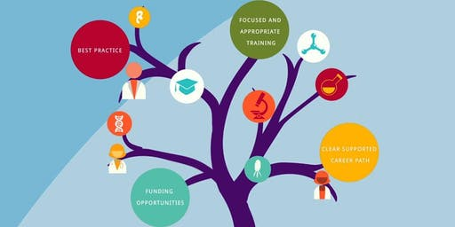 BRC Themed Discussion & Networking Event: Team Science 'Building your Research Network'