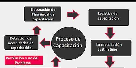 Taller Implementación del Proceso de Capacitación entradas