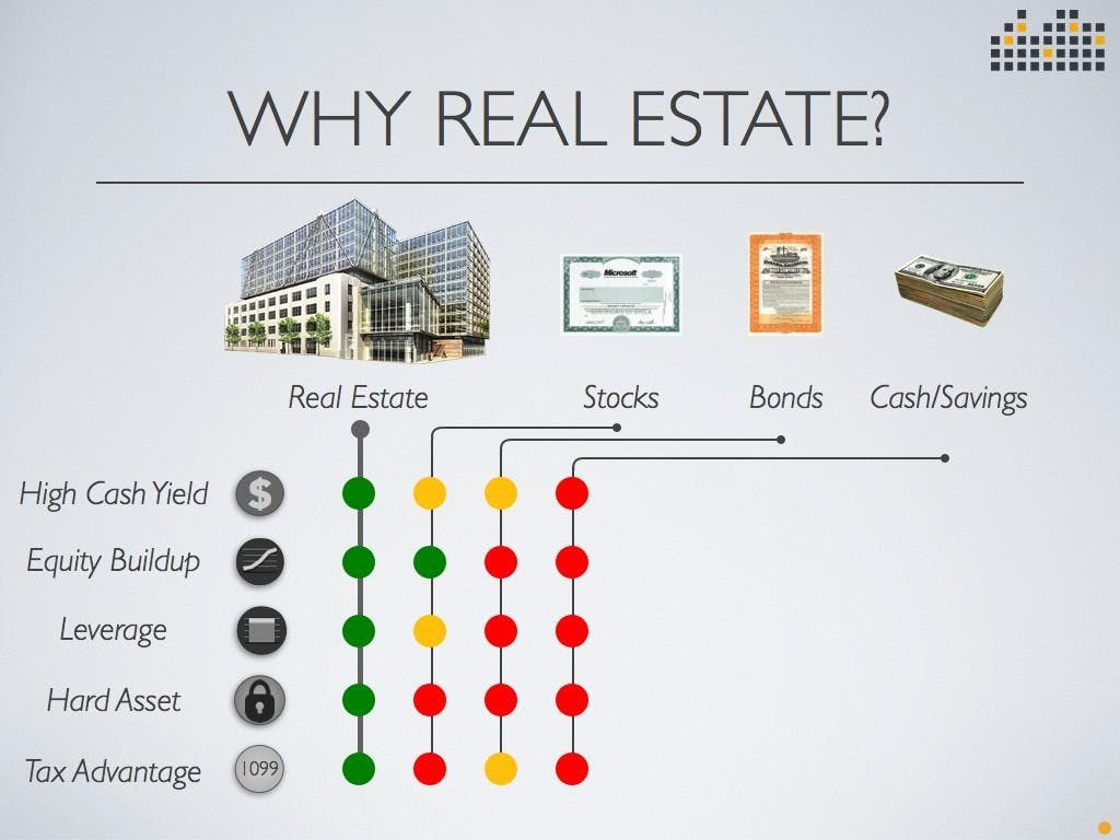 INVEST IN YOURSELF BY INVESTING IN REAL ESTATE