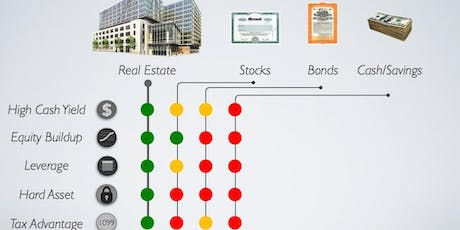 Learn Real Estate Investing Strategies W/ Seasoned Investors tickets