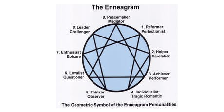 Diving Deeper With The Enneagram tickets