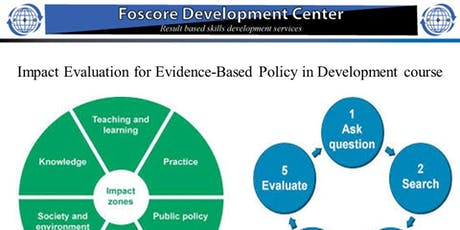 Impact Evaluation for Evidence-Based Policy in Development course tickets