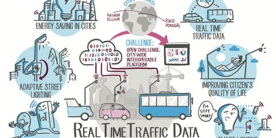 Workshop: Real-time traffic data with energy savings on street lights in Antwerp