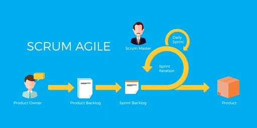 Agile & Scrum Classroom Training in Lafayette, LA