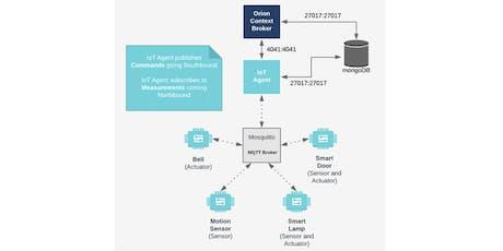 FIWARE Webinar - IoT Agents Tickets