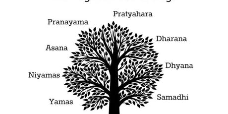 What is yoga, types and eight limbs of yoga tickets