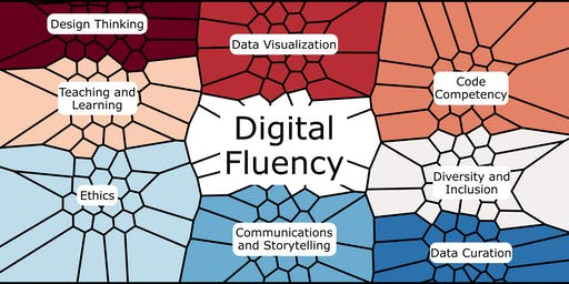 Digital Fluency Symposium: The Future of Teaching, Learning and Research in a Digital World
