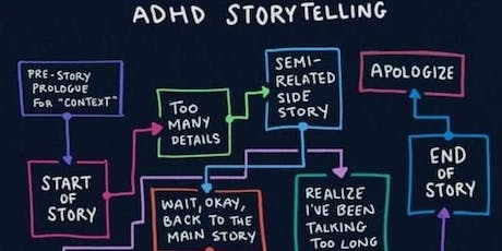 Getting to The Root Cause of ADD/ADHD in Adults tickets