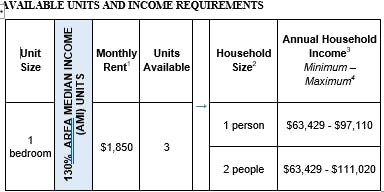 Additional 2823 Snyder Avenue Open House (Affordable Housing Lottery)