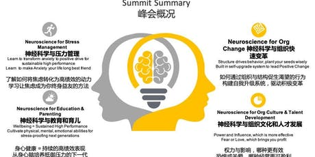 3rd Neuroscience for Leaders Summit  tickets
