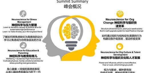 3rd Neuroscience for Leaders Summit