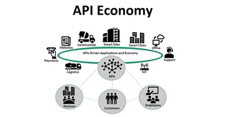 Managing Security and Compliance Risks for API Economy [Mumbai Info Session] tickets