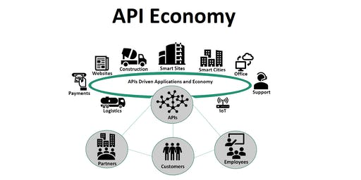 Managing Security and Compliance Risks for API Economy [Mumbai Info Session]