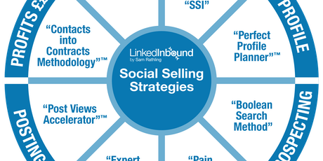 Ultimate 3-Day LinkedIn Social Selling Masterclass Tickets, Multiple