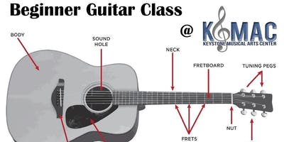 Beginner Guitar Class, ages 6-8