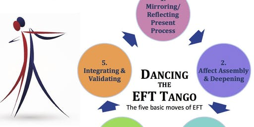 Learning to Tango - the 5 Moves of EFT