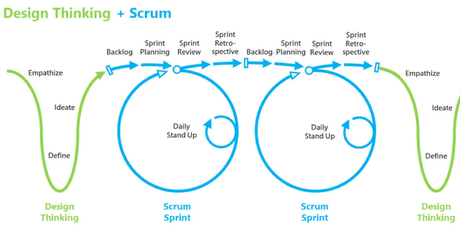 Building products people want with Story Mapping + Scrum tickets