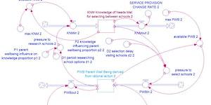 UK Chapter, System Dynamics Society - 2020 Conference:...
