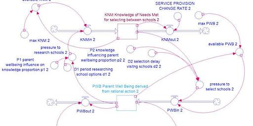 UK Chapter, System Dynamics Society - 2020 Conference: April 2nd-3rd