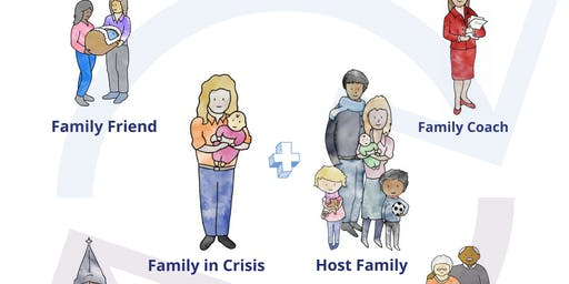 Safe Families Host Family and Family Friend Training