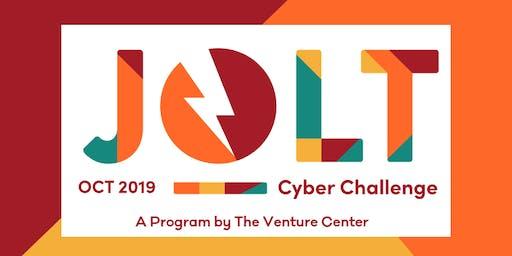 Jolt Cyber Challenge 2019