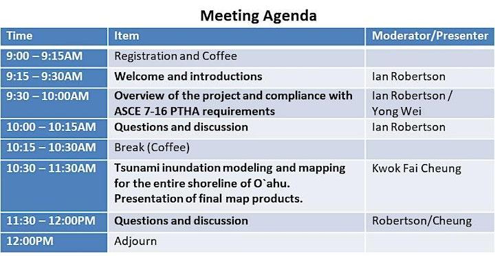 Oahu High-Resolution Tsunami Design Zone Mapping:  Final Technical Meeting image